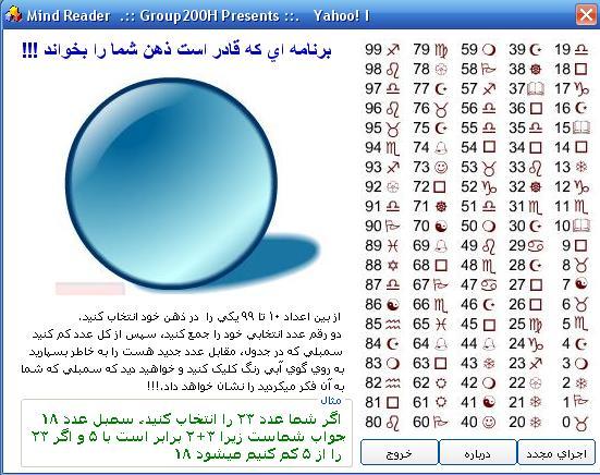 Group200H